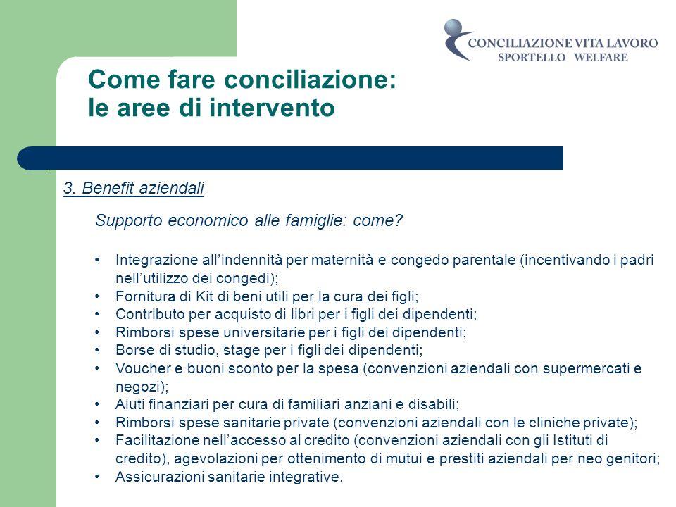 Come fare conciliazione: le aree di intervento