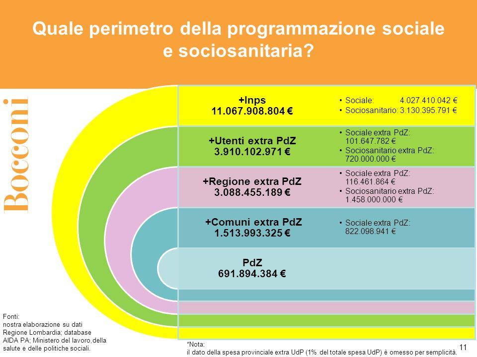 Quale perimetro della programmazione sociale e sociosanitaria