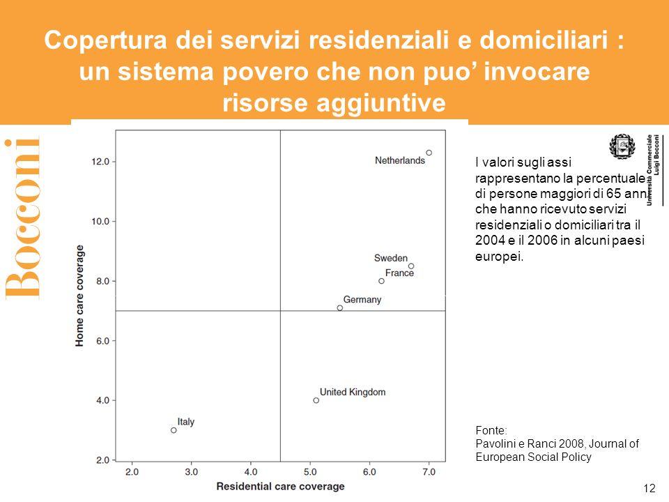 Copertura dei servizi residenziali e domiciliari : un sistema povero che non puo' invocare risorse aggiuntive