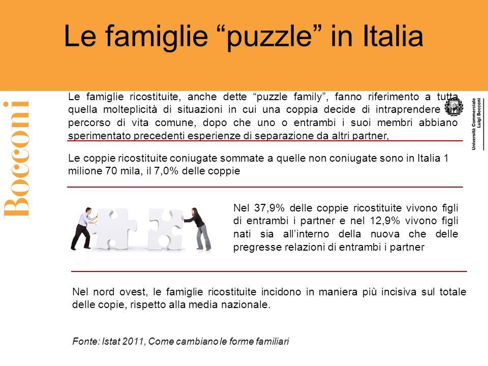 Le famiglie puzzle in Italia