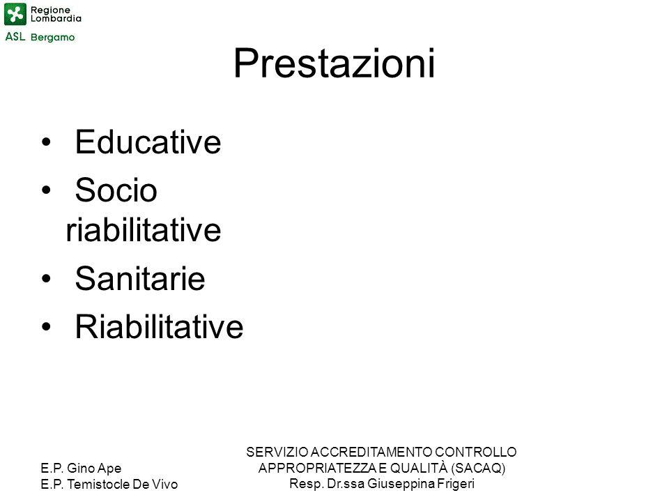 Prestazioni Educative Socio riabilitative Sanitarie Riabilitative