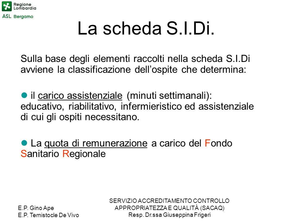 La scheda S.I.Di. Sulla base degli elementi raccolti nella scheda S.I.Di avviene la classificazione dell'ospite che determina: