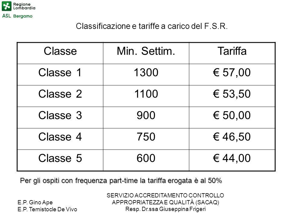 Classificazione e tariffe a carico del F.S.R.