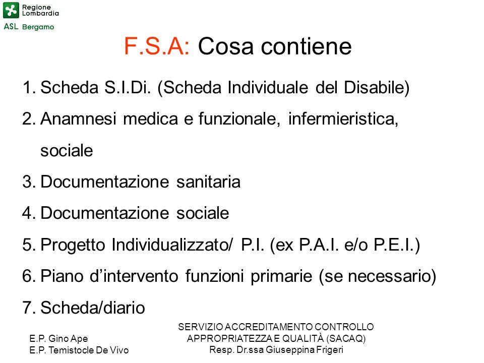 F.S.A: Cosa contiene Scheda S.I.Di. (Scheda Individuale del Disabile)