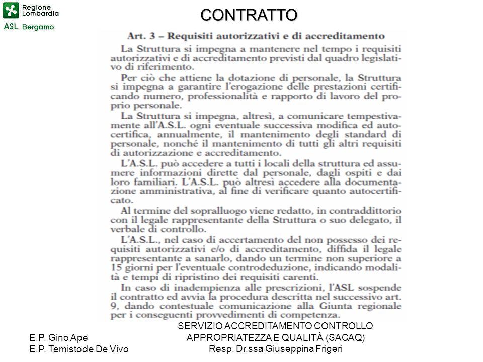 CONTRATTOSERVIZIO ACCREDITAMENTO CONTROLLO APPROPRIATEZZA E QUALITÀ (SACAQ) Resp. Dr.ssa Giuseppina Frigeri.