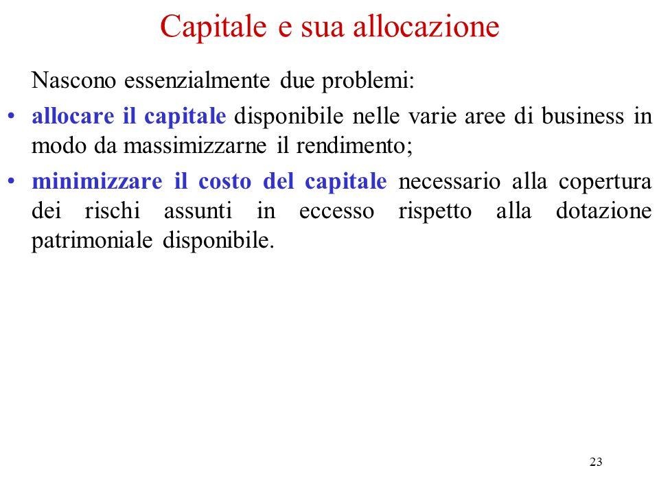 Capitale e sua allocazione