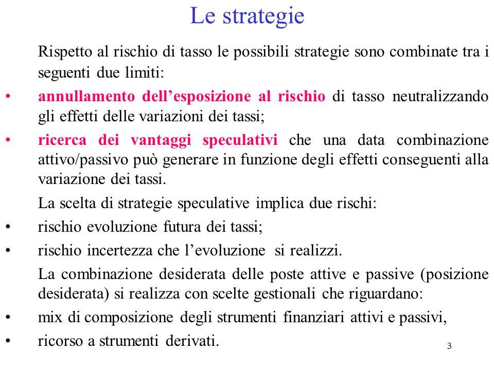 Le strategie Rispetto al rischio di tasso le possibili strategie sono combinate tra i seguenti due limiti:
