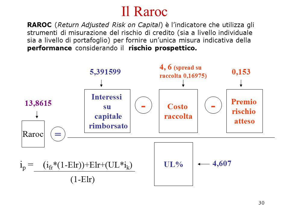 Il Raroc - = ip = (ifr*(1-Elr))+Elr+(UL*ik) Raroc (1-Elr)