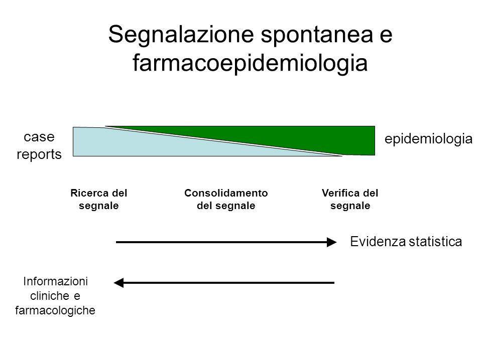 Consolidamento del segnale