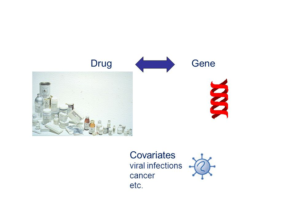 Drug Gene Covariates viral infections cancer etc.