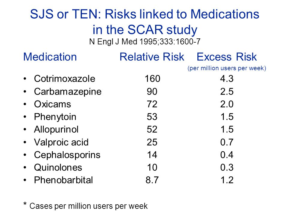 SJS or TEN: Risks linked to Medications in the SCAR study N Engl J Med 1995;333:1600-7