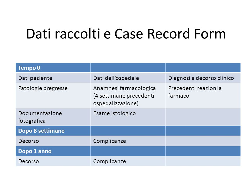 Dati raccolti e Case Record Form