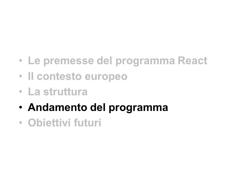 Le premesse del programma React