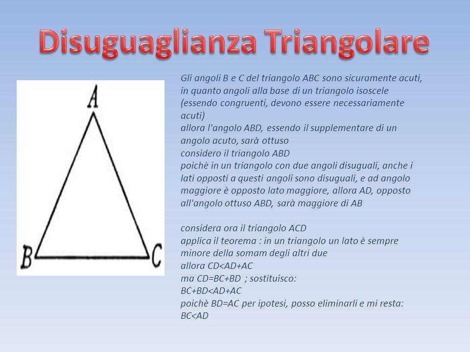 Disuguaglianza Triangolare