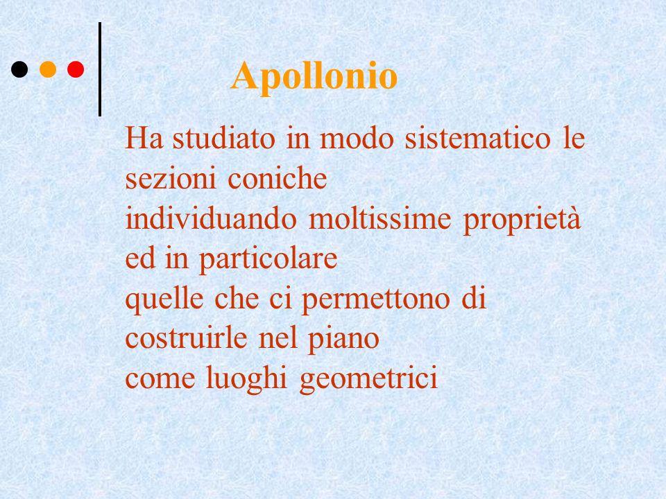 Apollonio Ha studiato in modo sistematico le sezioni coniche