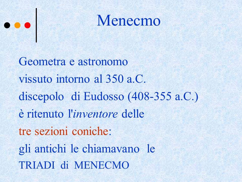 Menecmo Geometra e astronomo vissuto intorno al 350 a.C.