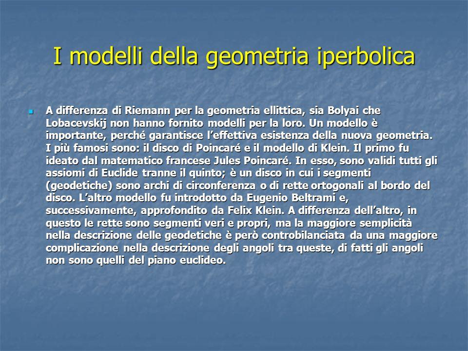 I modelli della geometria iperbolica