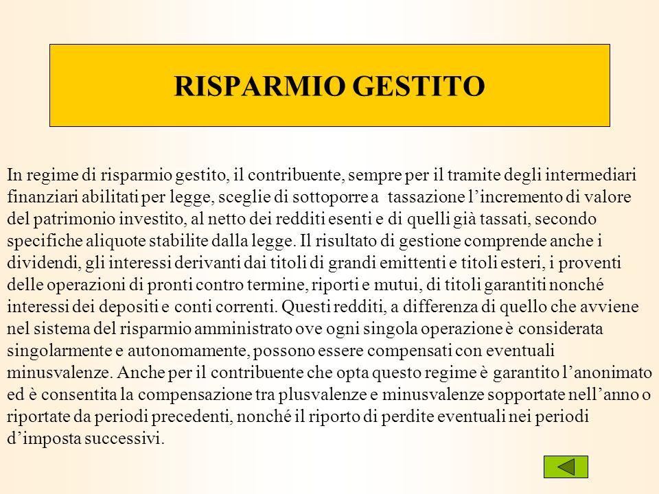 RISPARMIO GESTITO