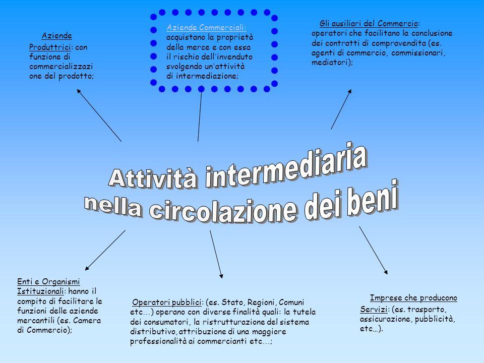Attività intermediaria nella circolazione dei beni