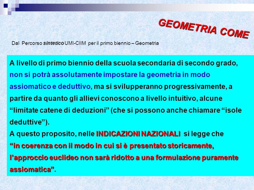 GEOMETRIA COME Dal Percorso sintetico UMI-CIIM per il primo biennio – Geometria.
