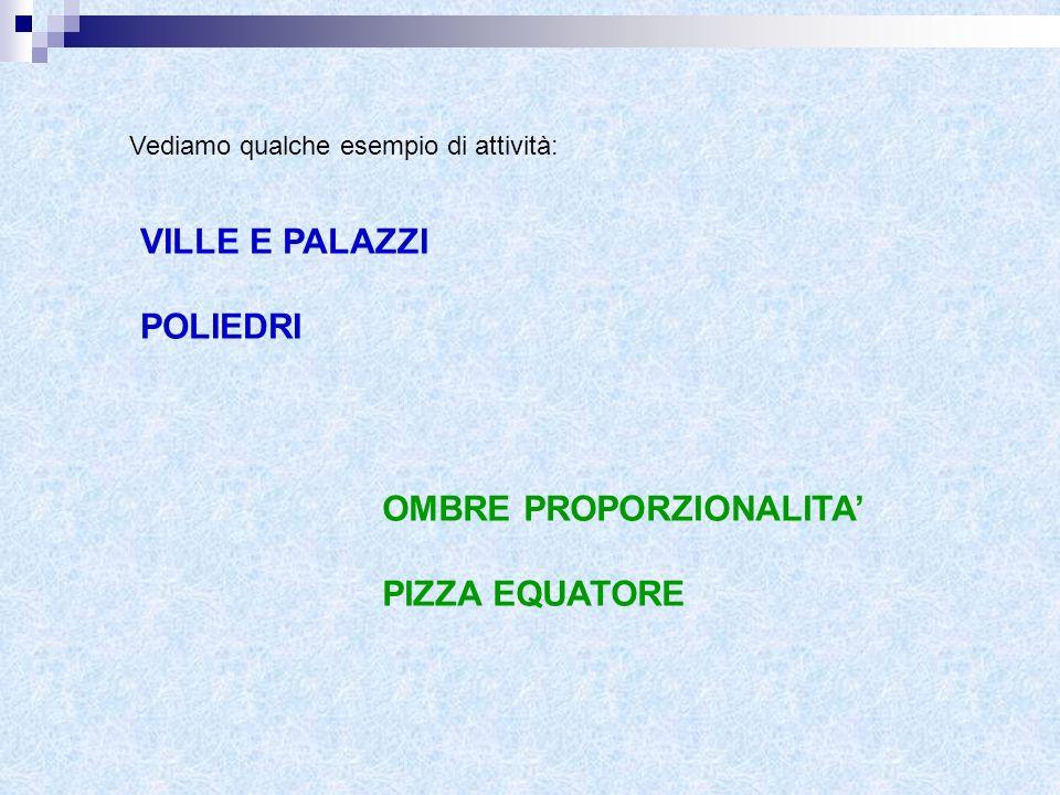OMBRE PROPORZIONALITA' PIZZA EQUATORE