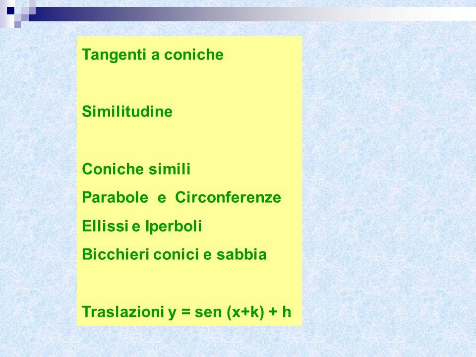 Tangenti a conicheSimilitudine. Coniche simili. Parabole e Circonferenze. Ellissi e Iperboli. Bicchieri conici e sabbia.