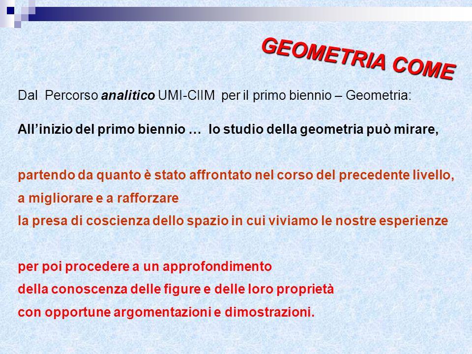 GEOMETRIA COMEDal Percorso analitico UMI-CIIM per il primo biennio – Geometria: