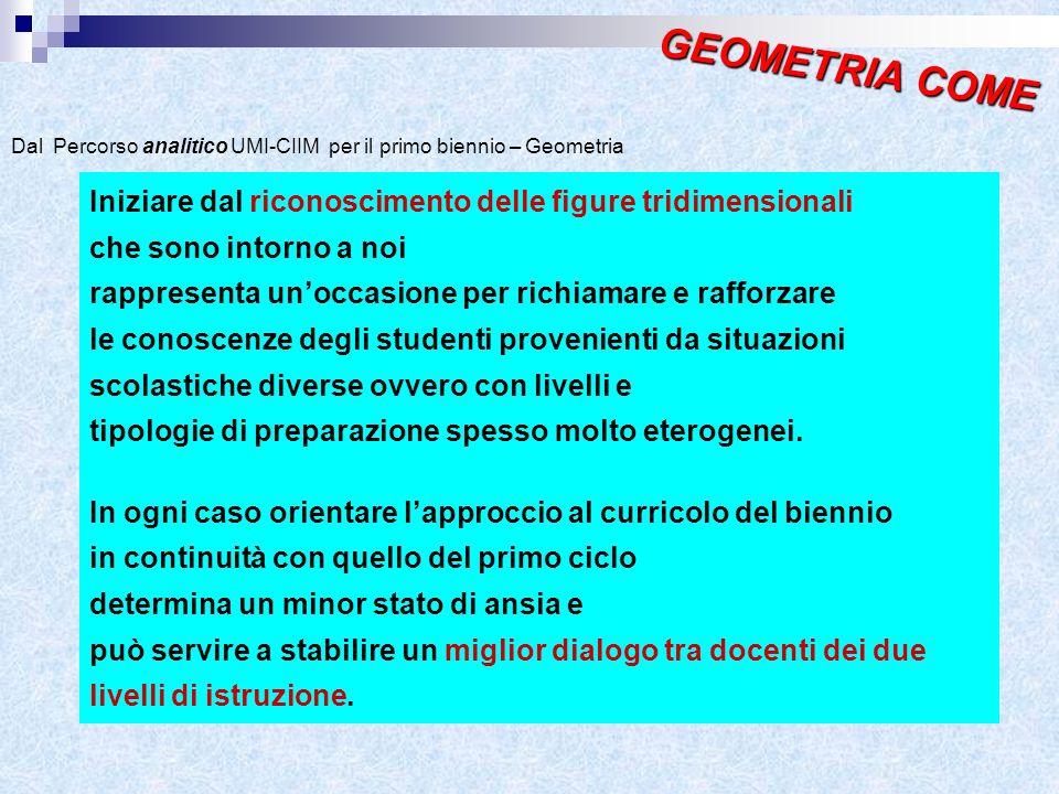 GEOMETRIA COMEDal Percorso analitico UMI-CIIM per il primo biennio – Geometria. Iniziare dal riconoscimento delle figure tridimensionali.