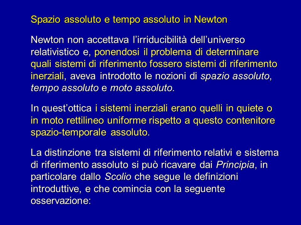 Spazio assoluto e tempo assoluto in Newton