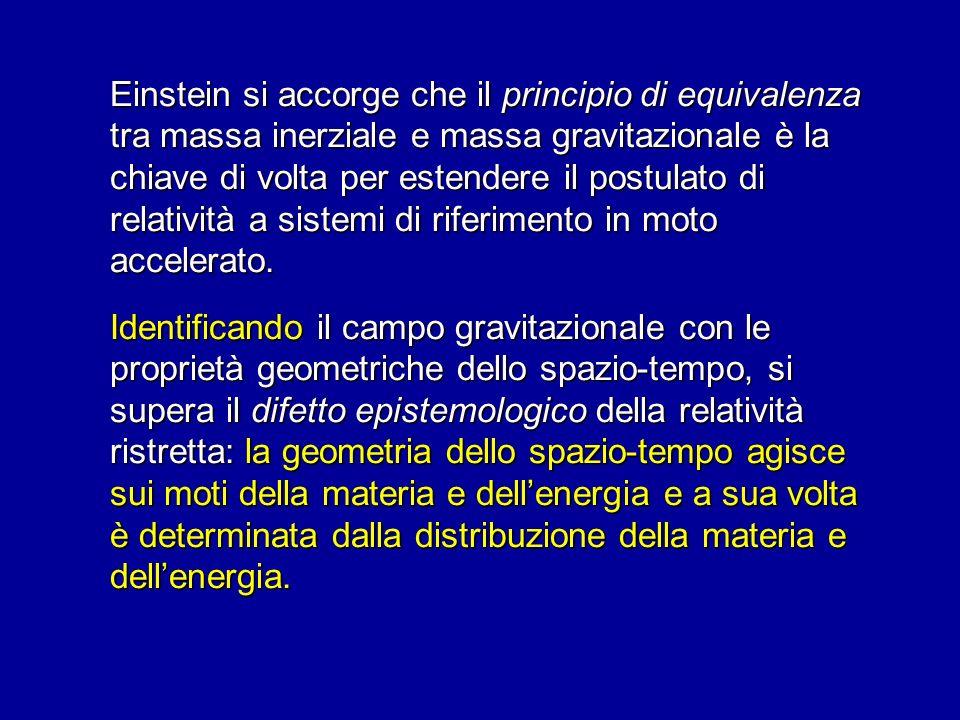 Einstein si accorge che il principio di equivalenza tra massa inerziale e massa gravitazionale è la chiave di volta per estendere il postulato di relatività a sistemi di riferimento in moto accelerato.