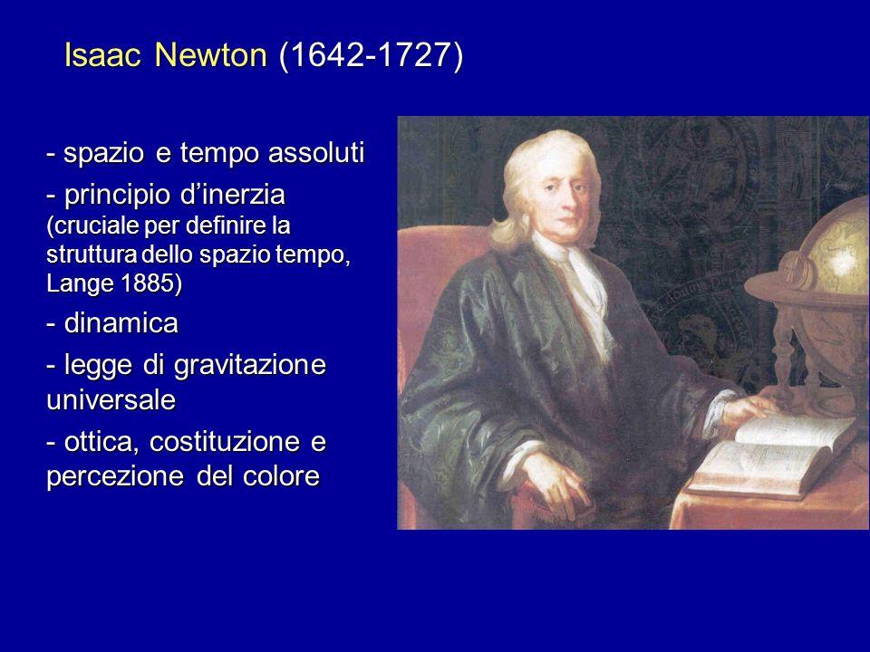 Isaac Newton (1642-1727) - spazio e tempo assoluti