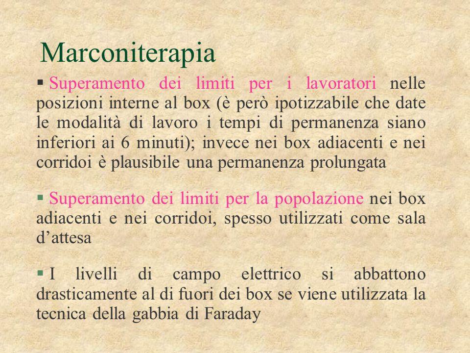 Marconiterapia