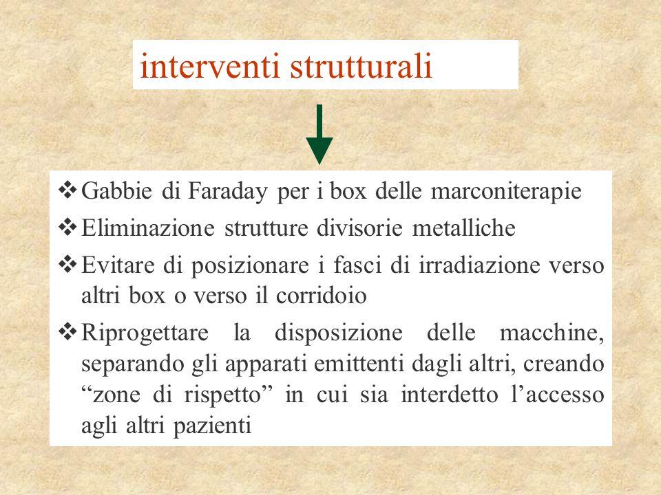 interventi strutturali