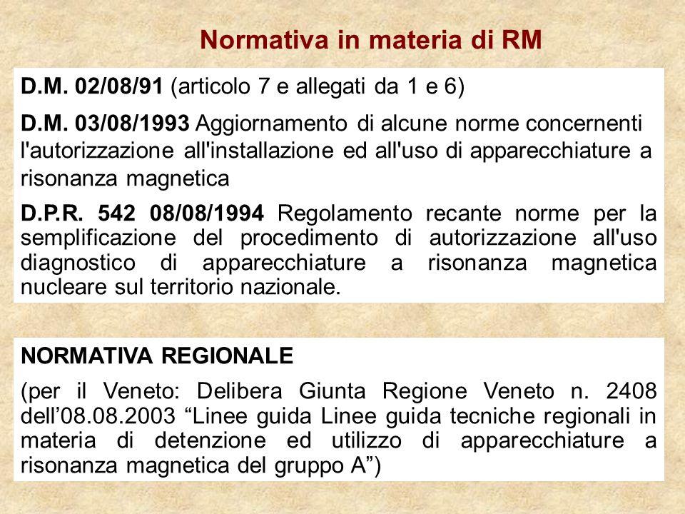 Normativa in materia di RM