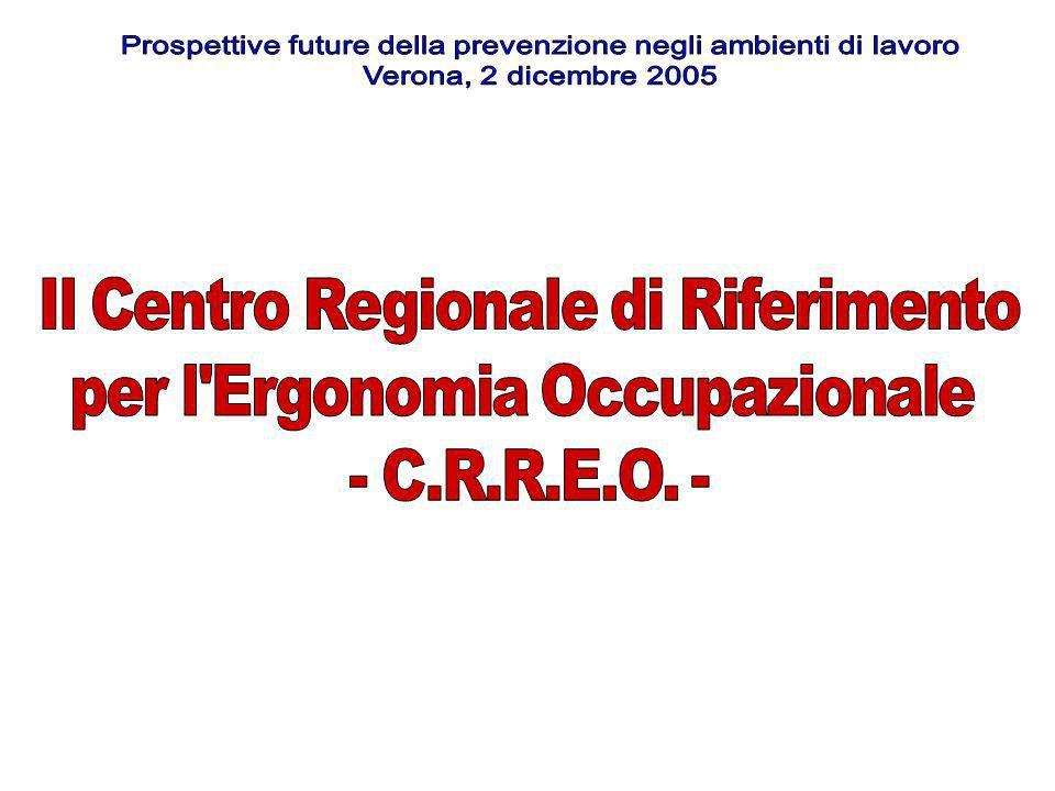 Il Centro Regionale di Riferimento per l Ergonomia Occupazionale