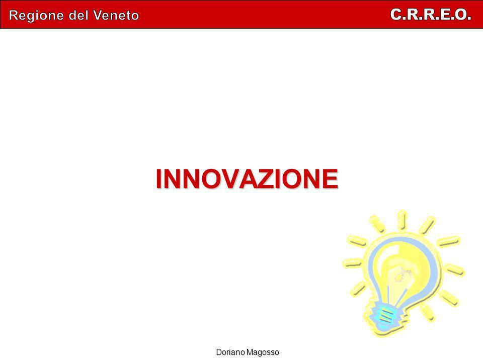 Regione del Veneto C.R.R.E.O. INNOVAZIONE Doriano Magosso
