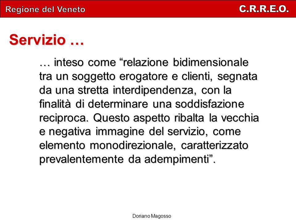Regione del Veneto C.R.R.E.O. Servizio …