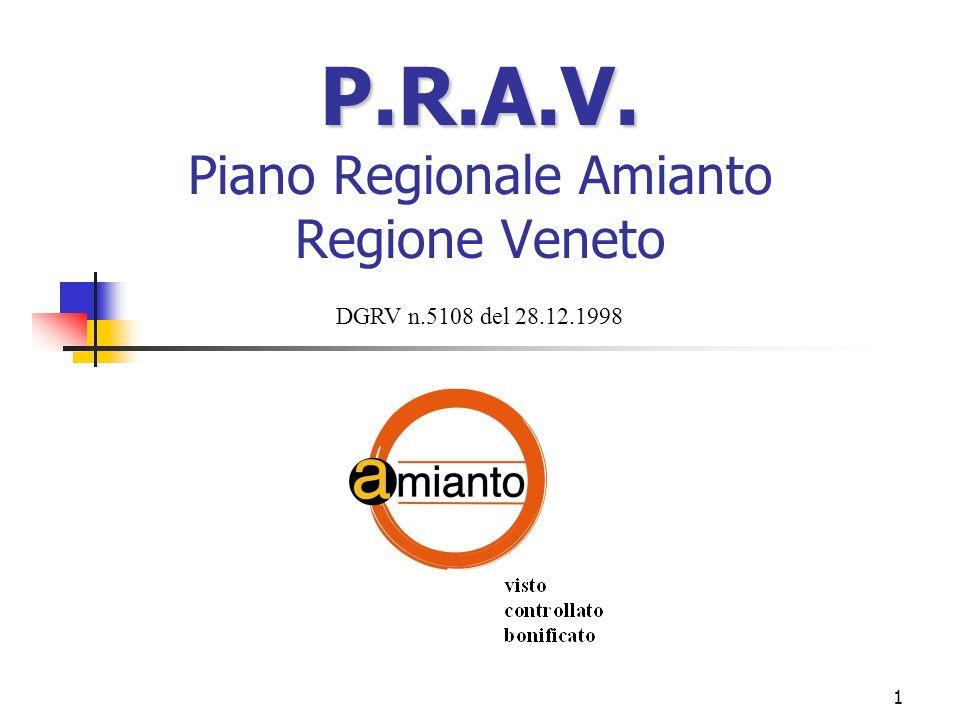 P.R.A.V. Piano Regionale Amianto Regione Veneto