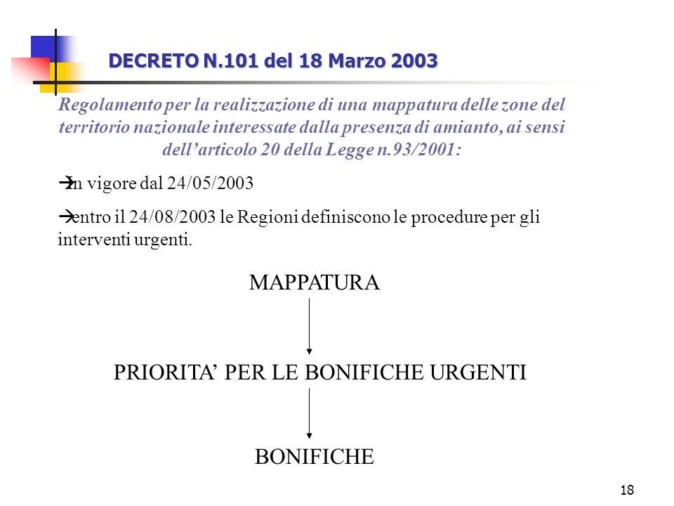 PRIORITA' PER LE BONIFICHE URGENTI
