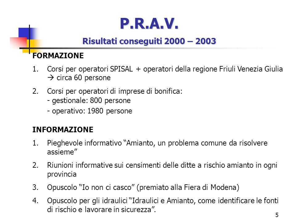 P.R.A.V. Risultati conseguiti 2000 – 2003