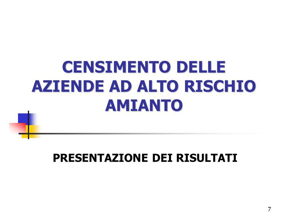 CENSIMENTO DELLE AZIENDE AD ALTO RISCHIO AMIANTO