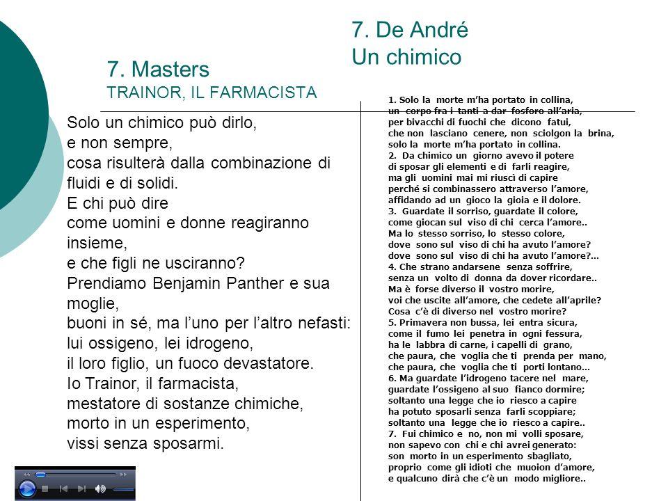 7. Masters TRAINOR, IL FARMACISTA
