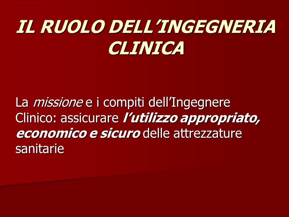 IL RUOLO DELL'INGEGNERIA CLINICA