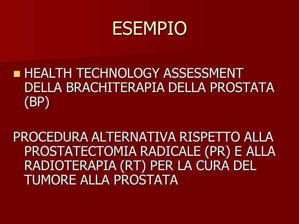 ESEMPIO HEALTH TECHNOLOGY ASSESSMENT DELLA BRACHITERAPIA DELLA PROSTATA (BP)
