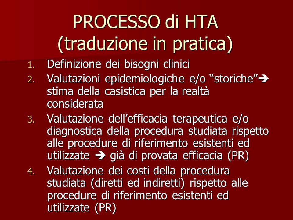 PROCESSO di HTA (traduzione in pratica)