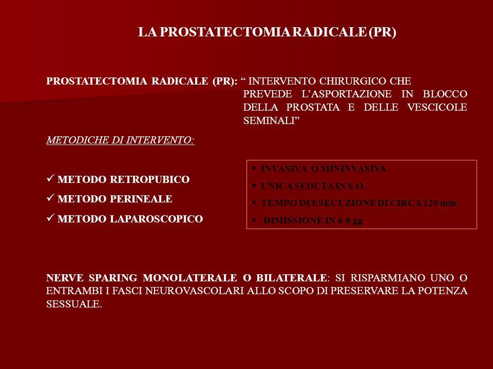 LA PROSTATECTOMIA RADICALE (PR)