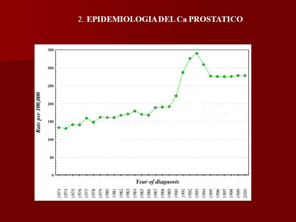 2. EPIDEMIOLOGIA DEL Ca PROSTATICO