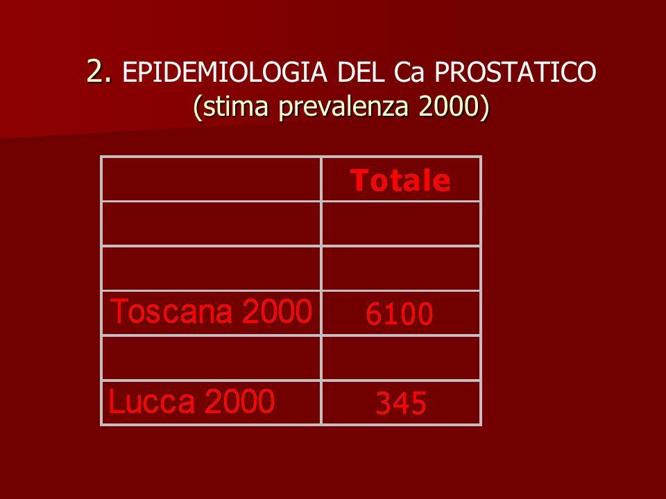 2. EPIDEMIOLOGIA DEL Ca PROSTATICO (stima prevalenza 2000)