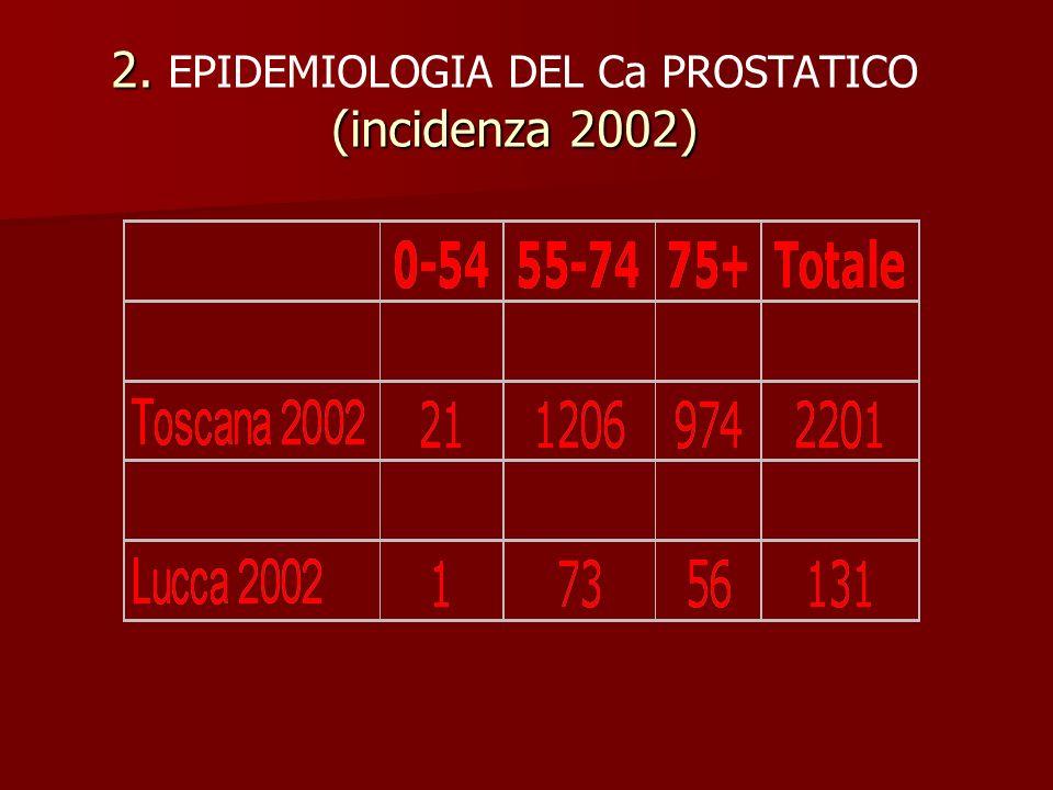 2. EPIDEMIOLOGIA DEL Ca PROSTATICO (incidenza 2002)
