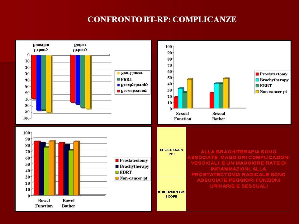 CONFRONTO BT-RP: COMPLICANZE